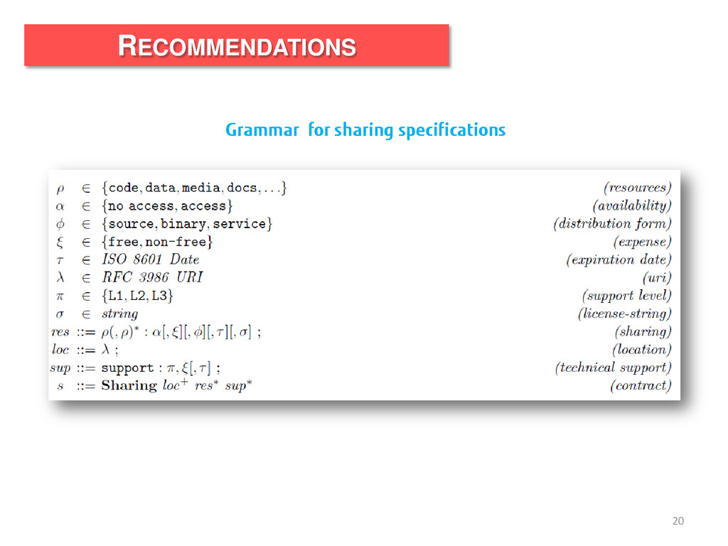 20 RECOMMENDATIONS Grammar for sharing specific...