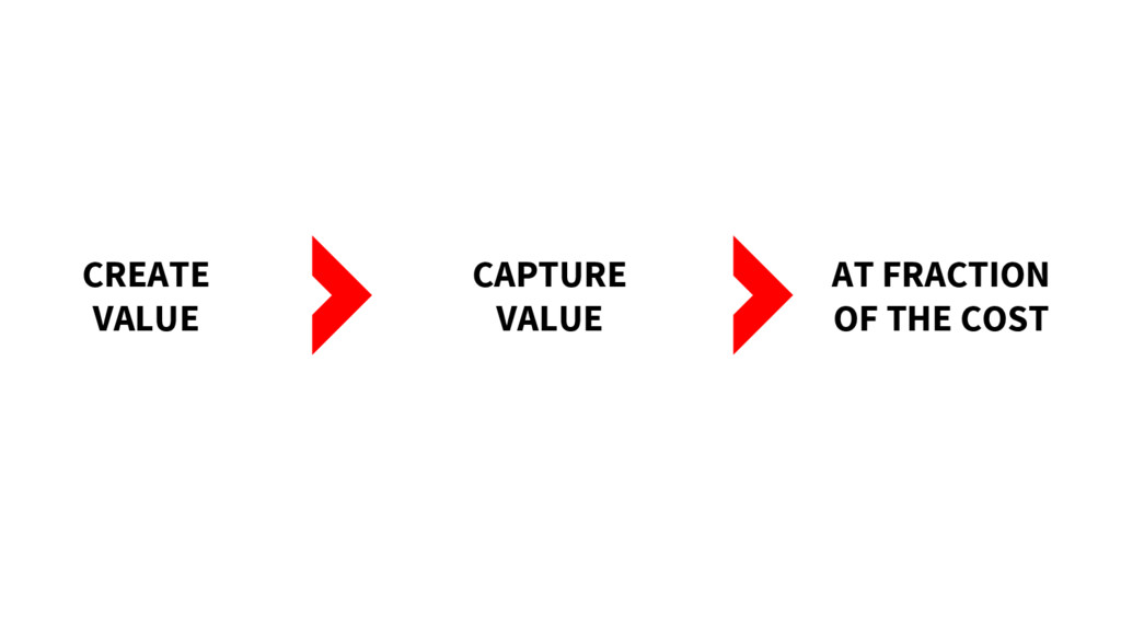 CREATE VALUE CAPTURE VALUE AT FRACTION OF THE C...
