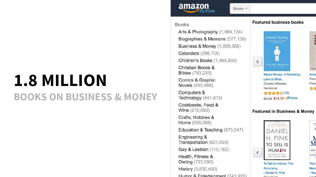 1.8 MILLION BOOKS ON BUSINESS & MONEY