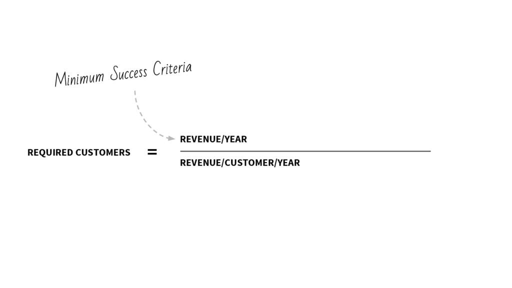 REQUIRED CUSTOMERS = REVENUE/YEAR REVENUE/CUSTO...