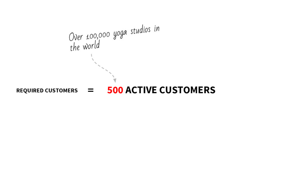 REQUIRED CUSTOMERS = 500 ACTIVE CUSTOMERS Over ...