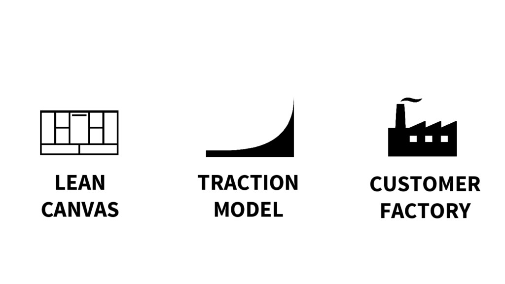 CUSTOMER FACTORY LEAN CANVAS TRACTION MODEL