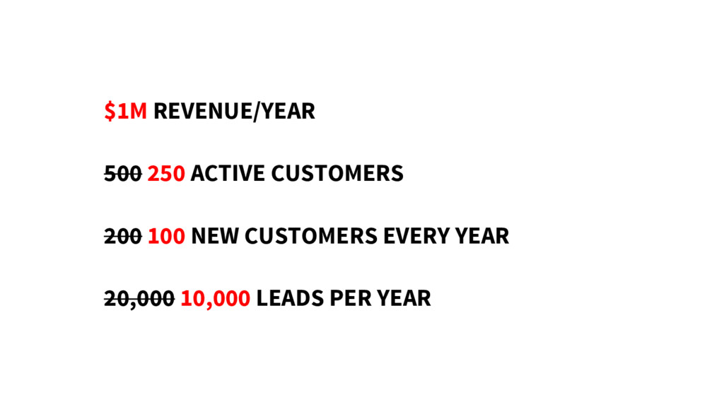 200 100 NEW CUSTOMERS EVERY YEAR 500 250 ACTIVE...