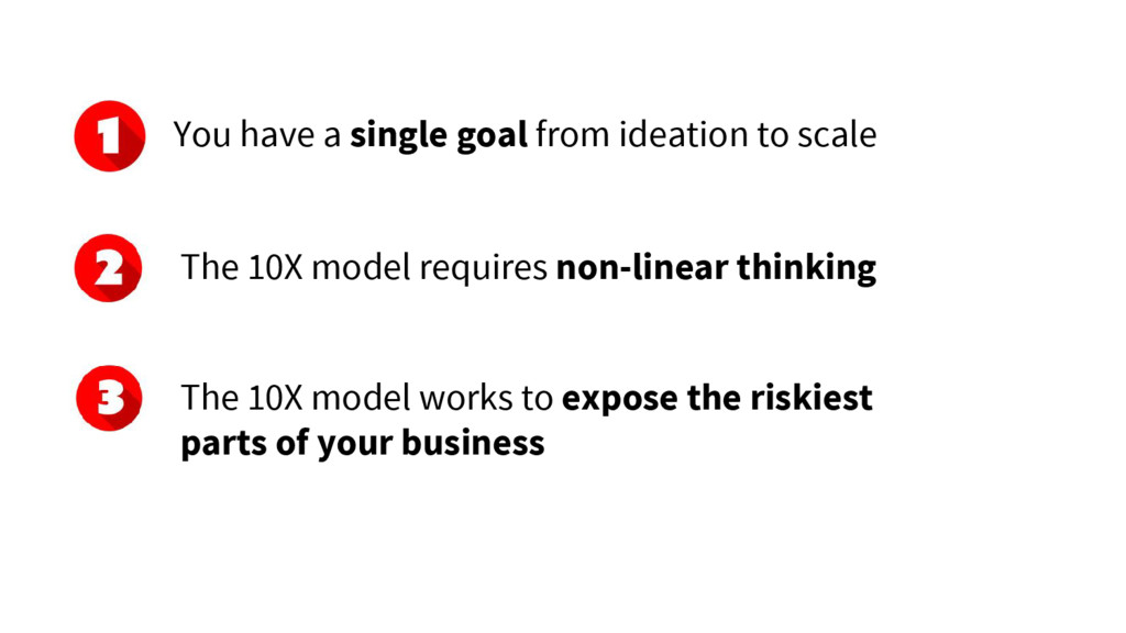 You have a single goal from ideation to scale T...