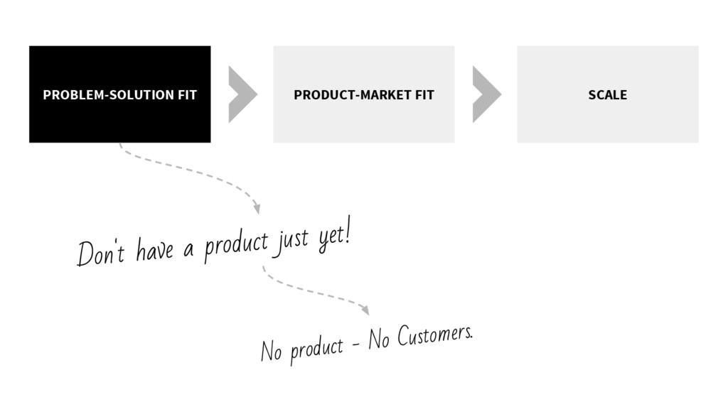 PROBLEM-SOLUTION FIT PRODUCT-MARKET FIT SCALE D...