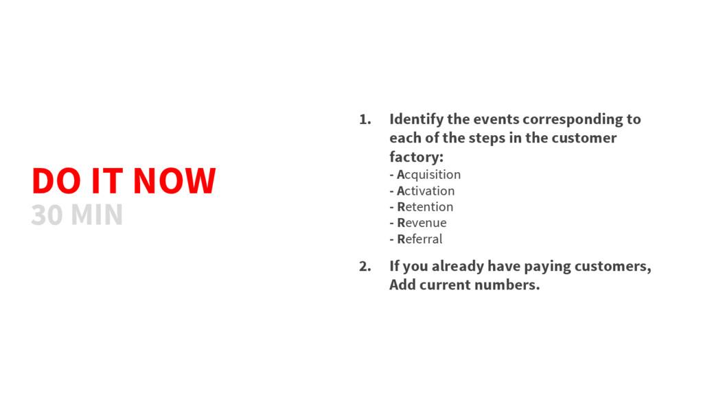DO IT NOW 1. Identify the events corresponding ...