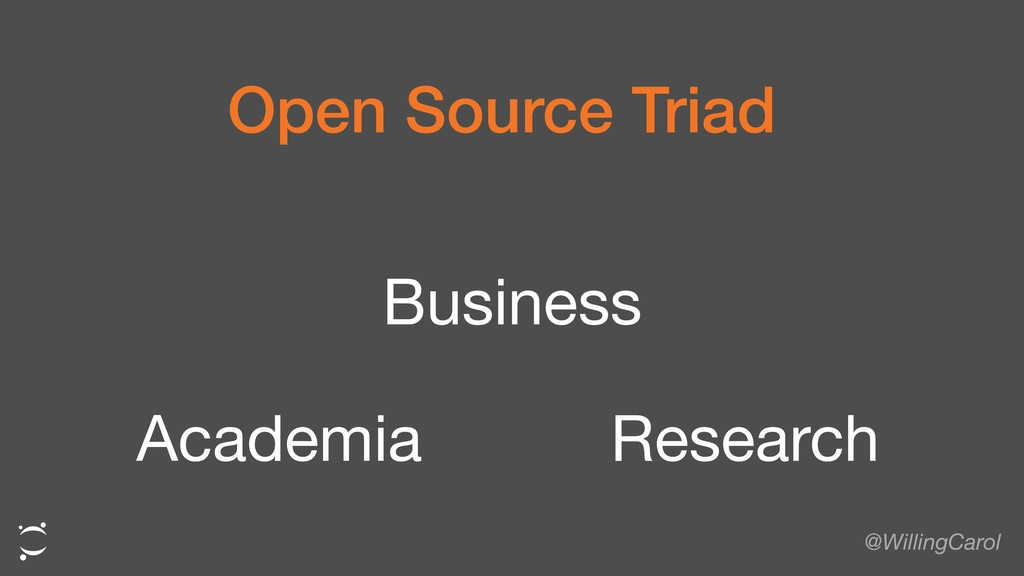 @WillingCarol Business Academia Research Open S...