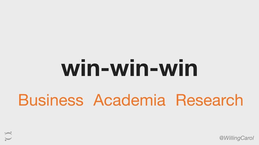 win-win-win @WillingCarol Business Academia Res...