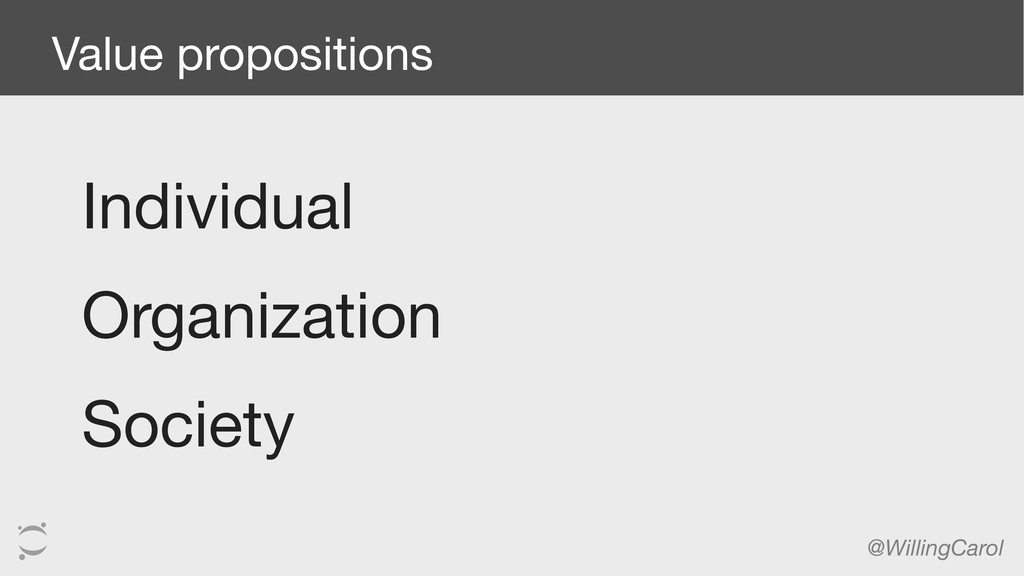 Individual  Organization  Society @WillingCarol...