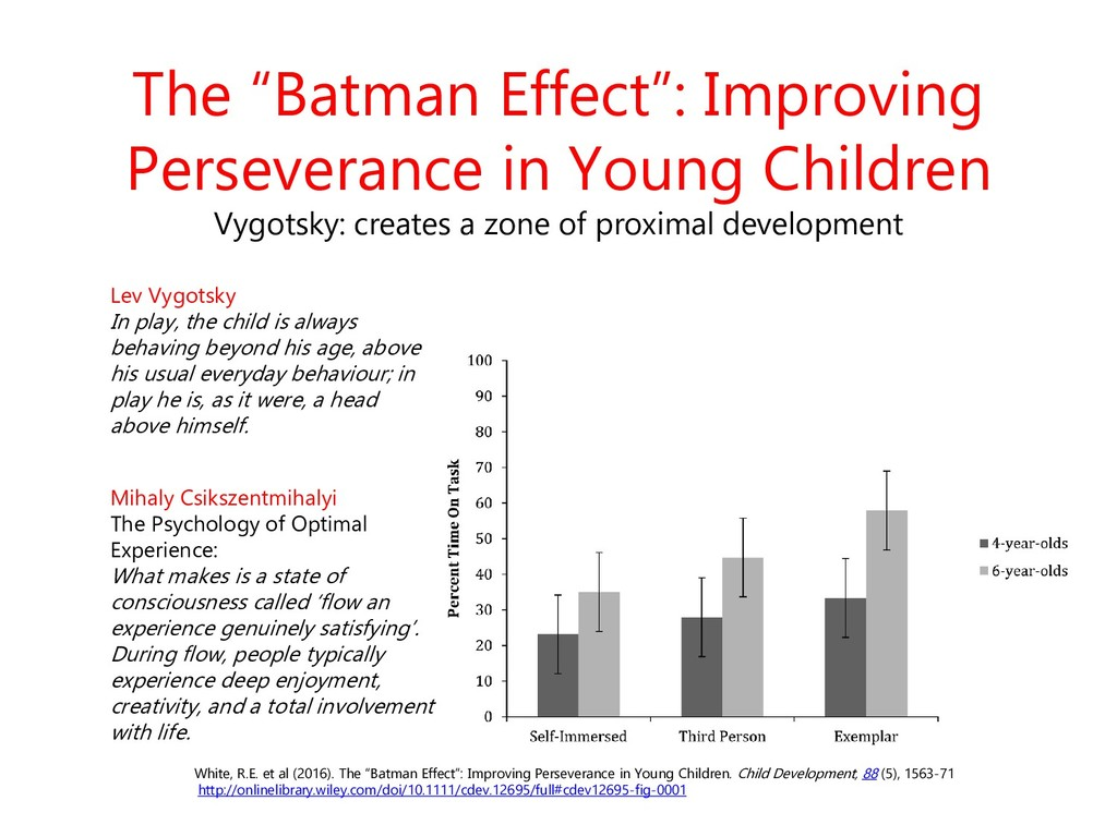 """The """"Batman Effect"""": Improving Perseverance in ..."""