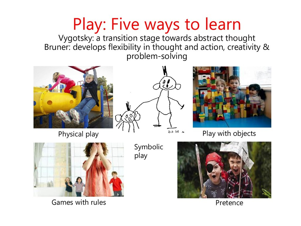 Play: Five ways to learn Vygotsky: a transition...