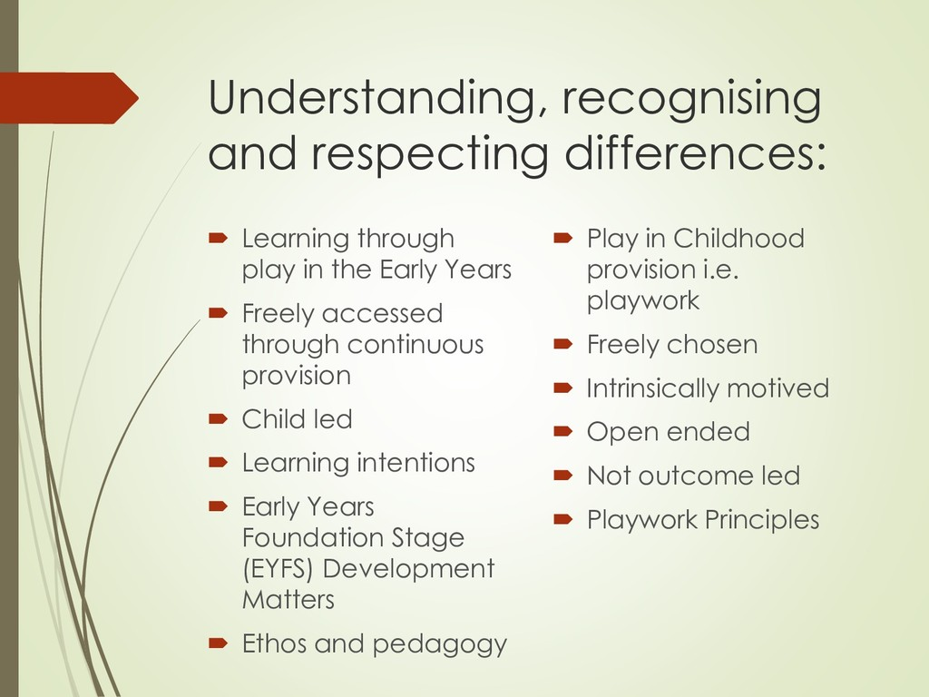 Understanding, recognising and respecting diffe...