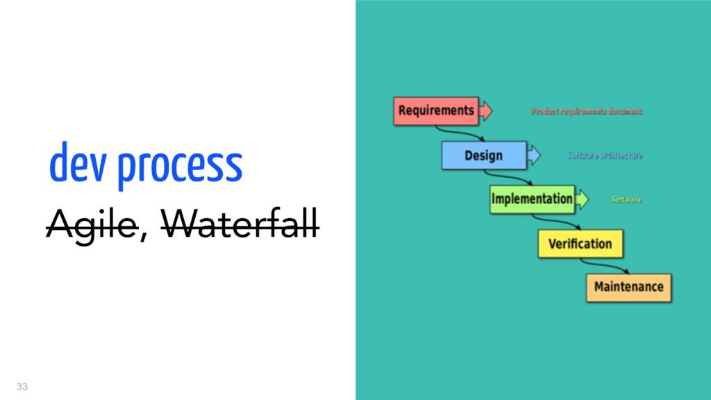 33 dev process Agile, Waterfall