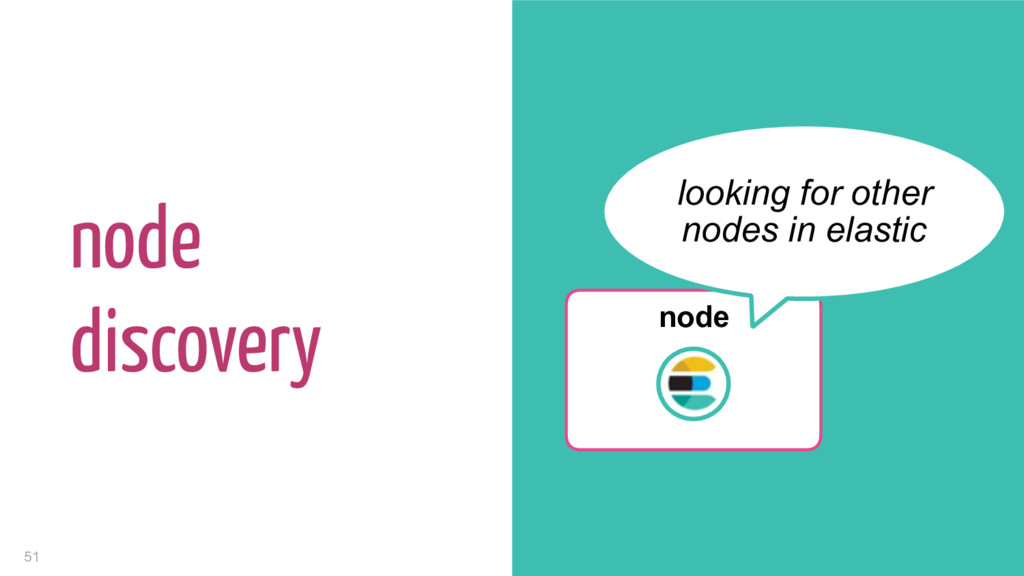 51 node discovery node looking for other nodes ...