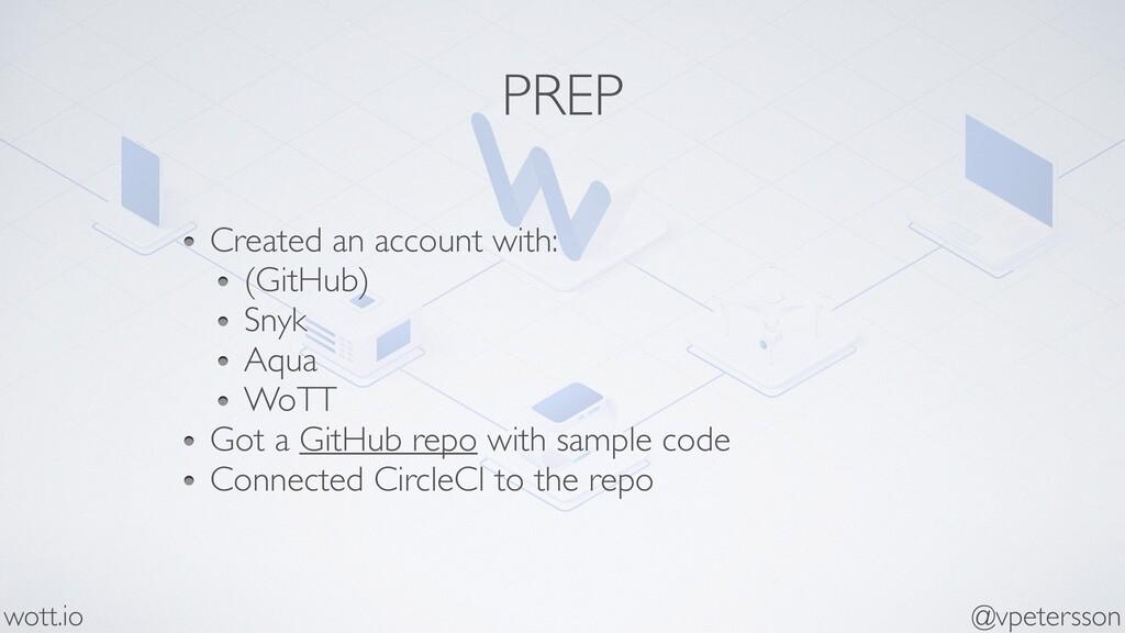 PREP Created an account with: (GitHub) Snyk Aqu...