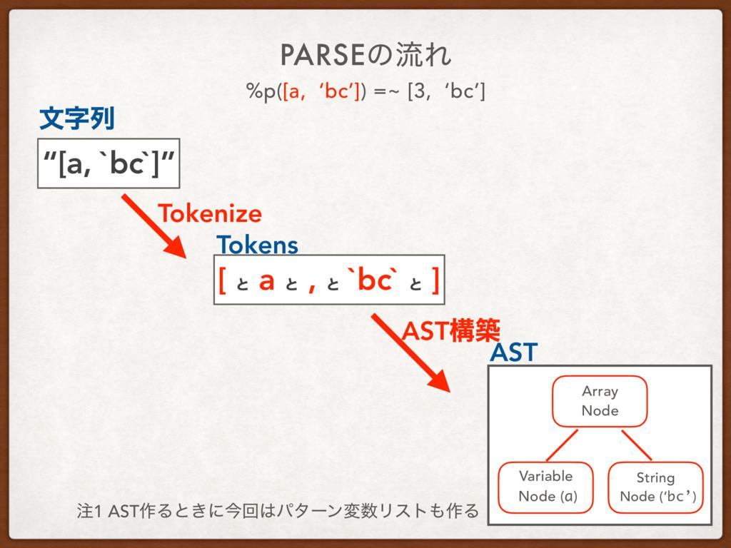 """%p([a, 'bc']) =~ [3, 'bc'] PARSEͷྲྀΕ """"[a, `bc`]""""..."""