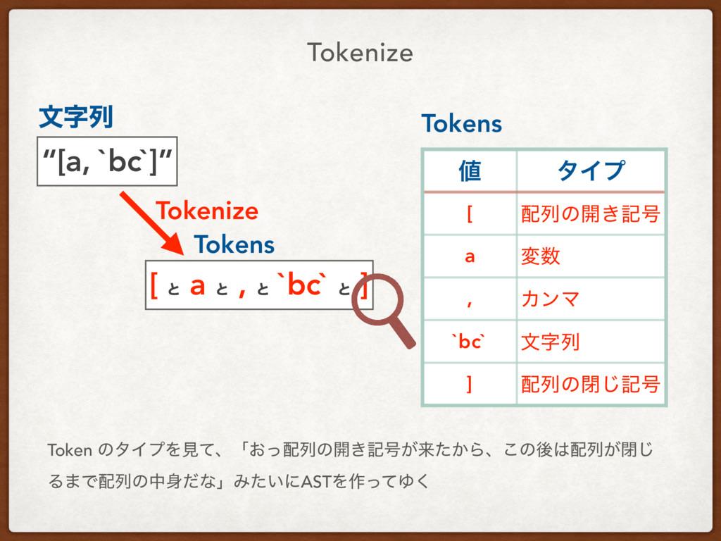 "Tokenize ""[a, `bc`]"" [ ͱ a ͱ , ͱ `bc` ͱ ] Token..."