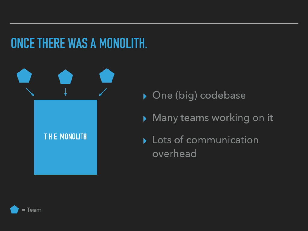ONCE THERE WAS A MONOLITH. ▸ One (big) codebase...