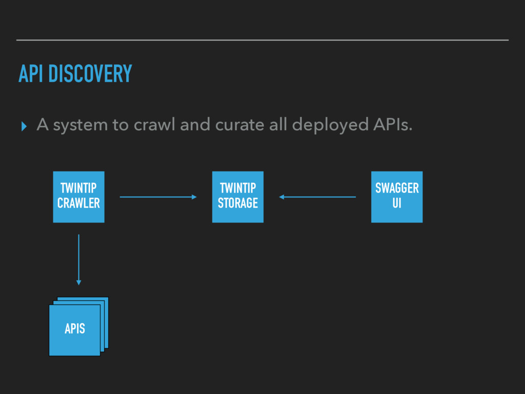 API DISCOVERY ▸ A system to crawl and curate al...