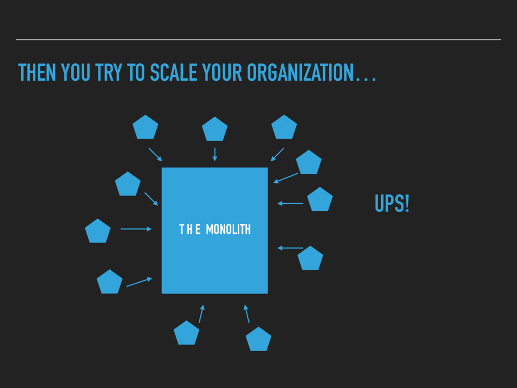 THEN YOU TRY TO SCALE YOUR ORGANIZATION… T H E ...