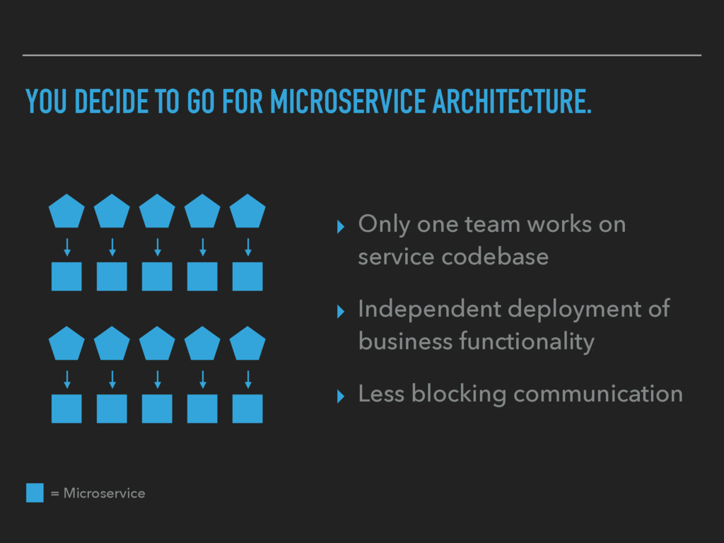 YOU DECIDE TO GO FOR MICROSERVICE ARCHITECTURE....
