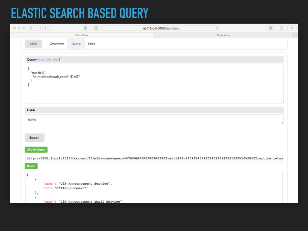 ELASTIC SEARCH BASED QUERY