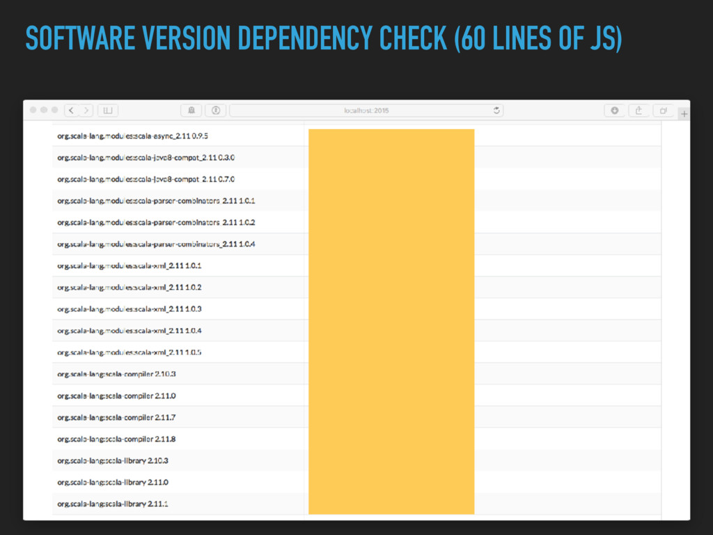 SOFTWARE VERSION DEPENDENCY CHECK (60 LINES OF ...