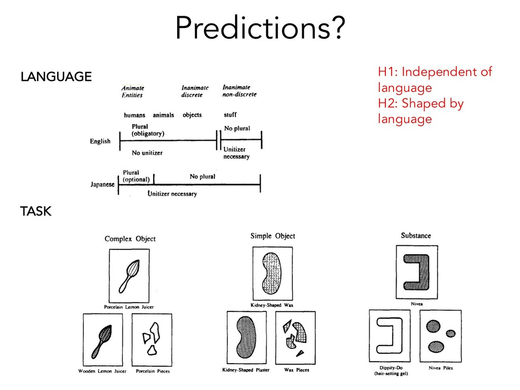 Predictions? LANGUAGE TASK H1: Independent of l...