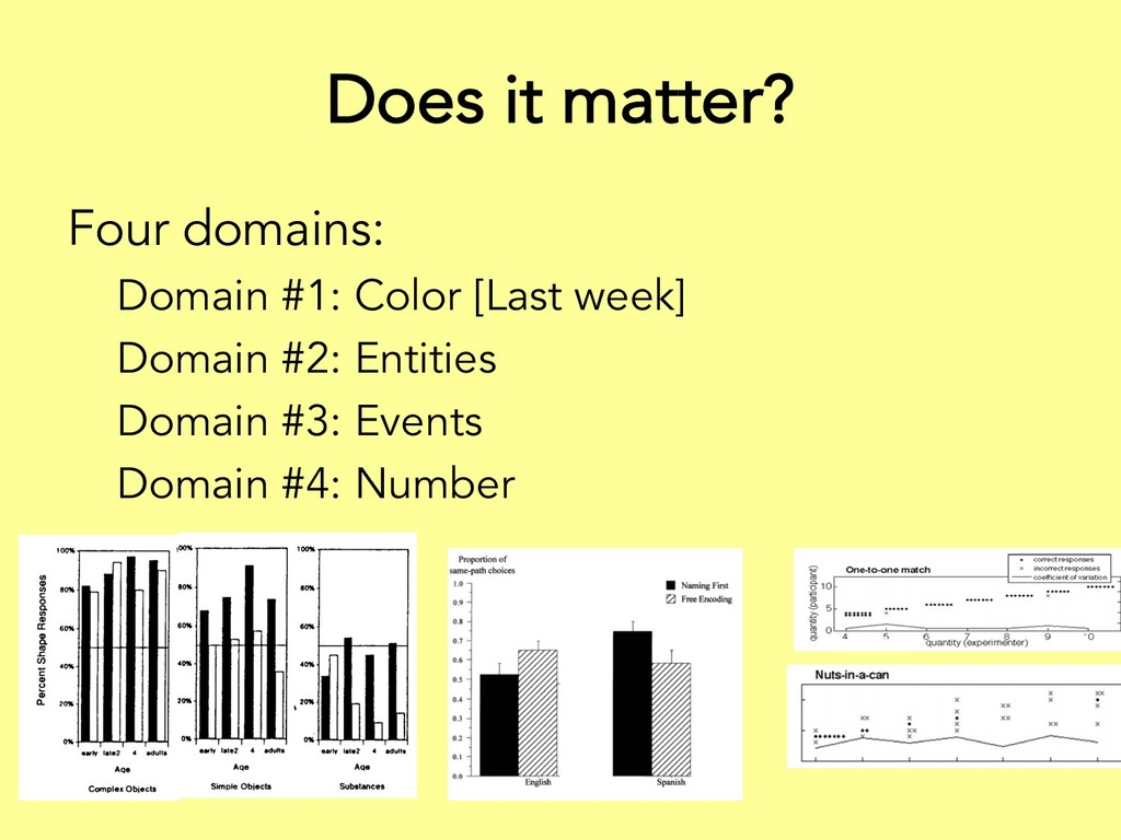 Does it matter? Four domains: Domain #1: Color ...
