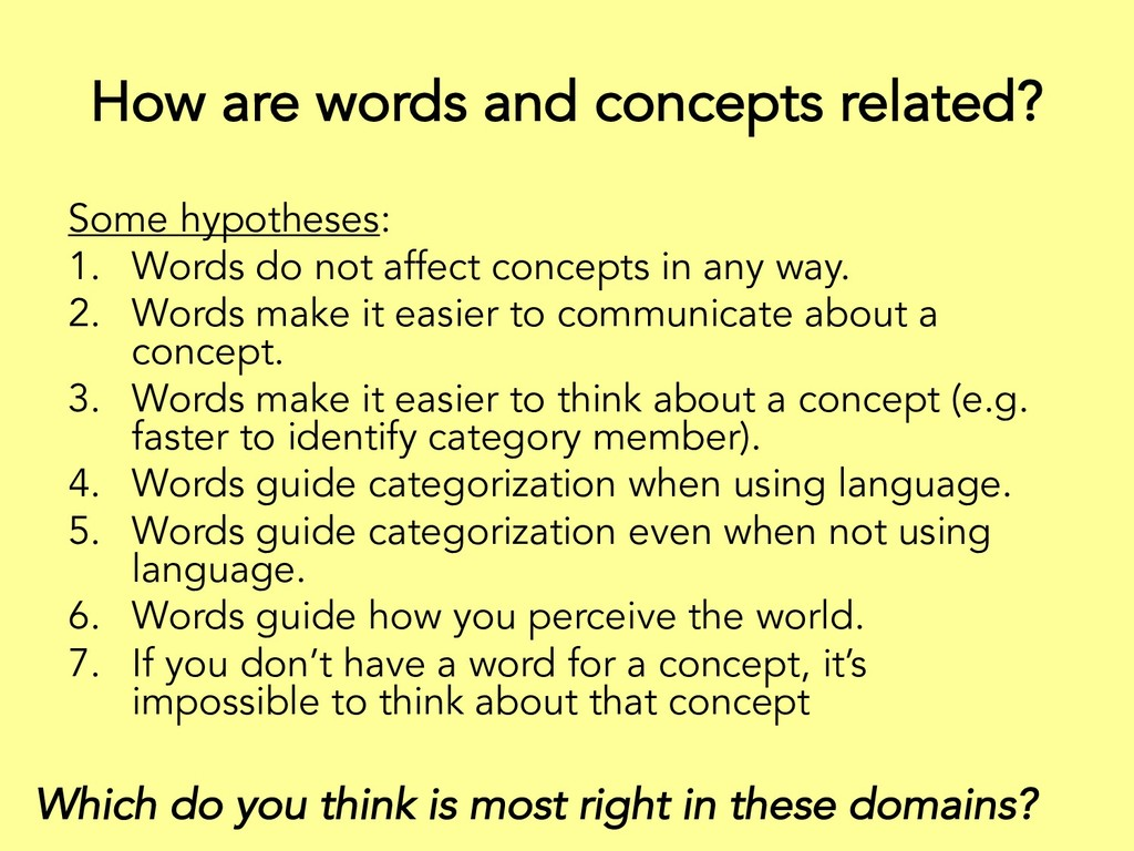 How are words and concepts related? Some hypoth...
