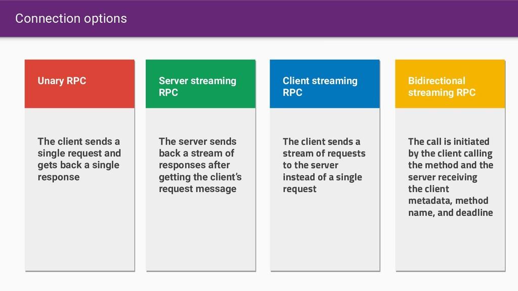 Connection options The client sends a single re...