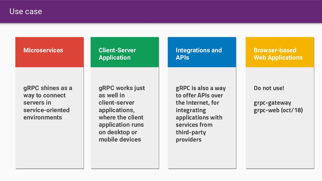 Use case gRPC shines as a way to connect server...