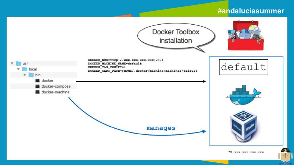 ¿Hay virtualización en Docker? #andaluciasummer