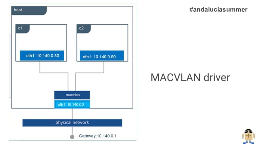 MACVLAN driver #andaluciasummer