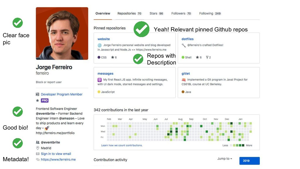 Yeah! Relevant pinned Github repos Repos with D...