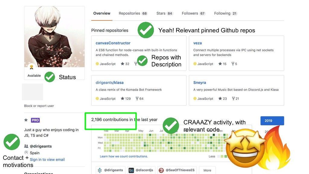 Yeah! Relevant pinned Github repos CRAAAZY acti...