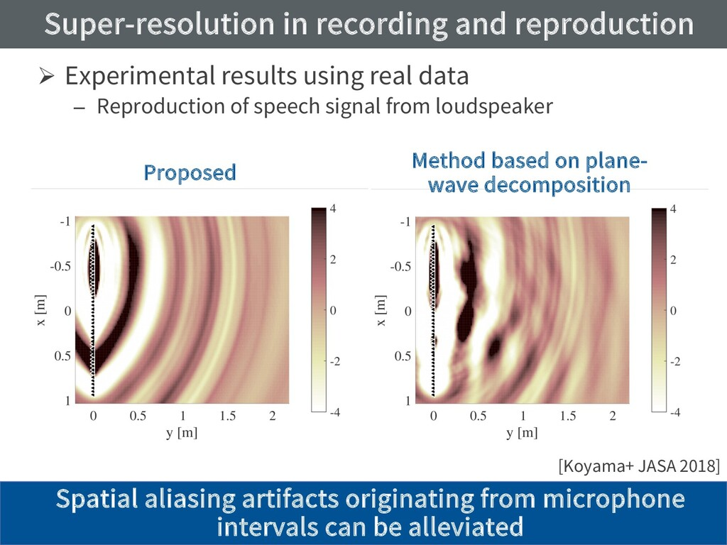 Super-resolution in recording and reproduction ...