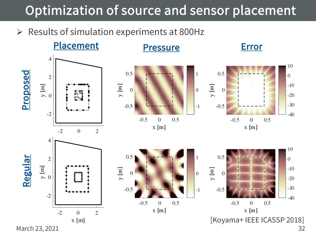 Optimization of source and sensor placement Ø R...