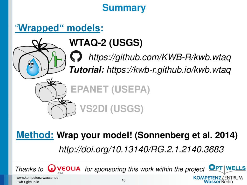 10 www.kompetenz-wasser.de kwb-r.github.io http...