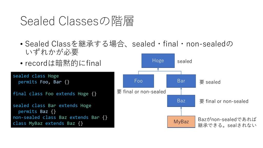 Sealed Classesの階層 • Sealed Classを継承する場合、sealed・...