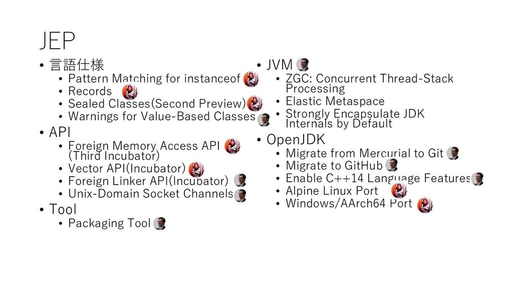 JEP • 言語仕様 • Pattern Matching for instanceof • ...