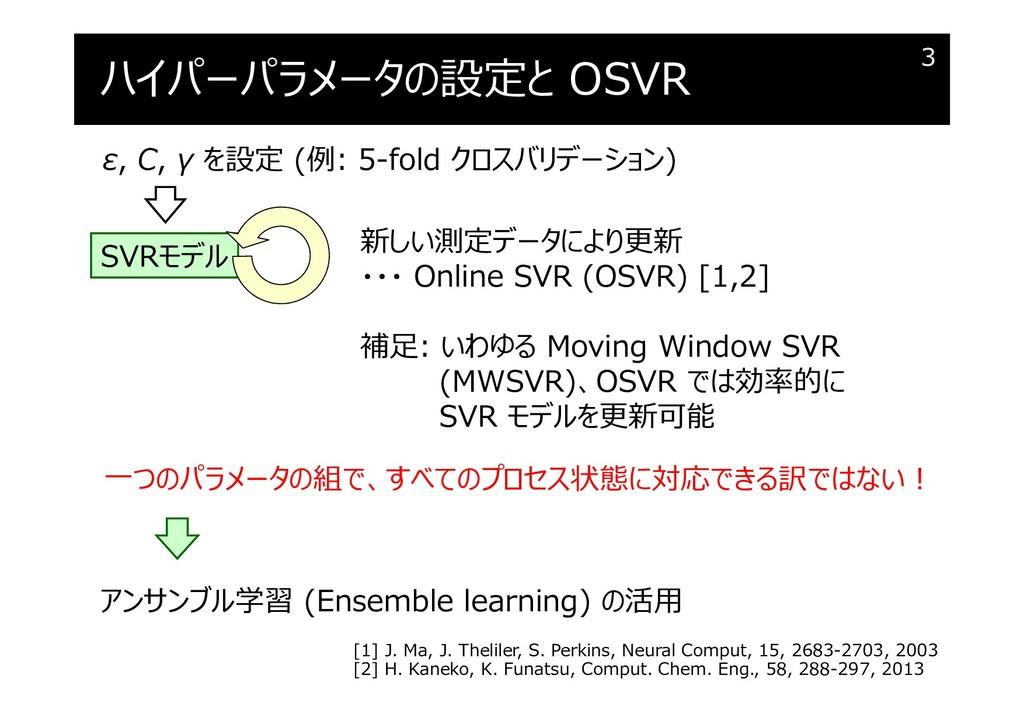 ハイパーパラメータの設定と OSVR 3 SVRモデル ε, C, γ を設定 (例: 5-f...