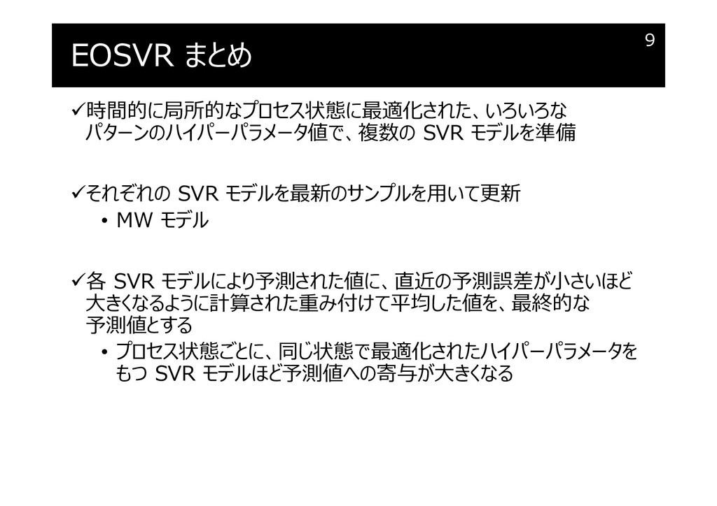 EOSVR まとめ 時間的に局所的なプロセス状態に最適化された、いろいろな パターンのハイパ...