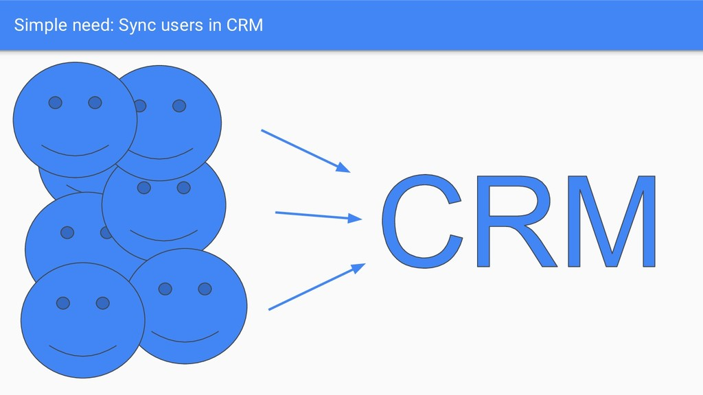 Simple need: Sync users in CRM