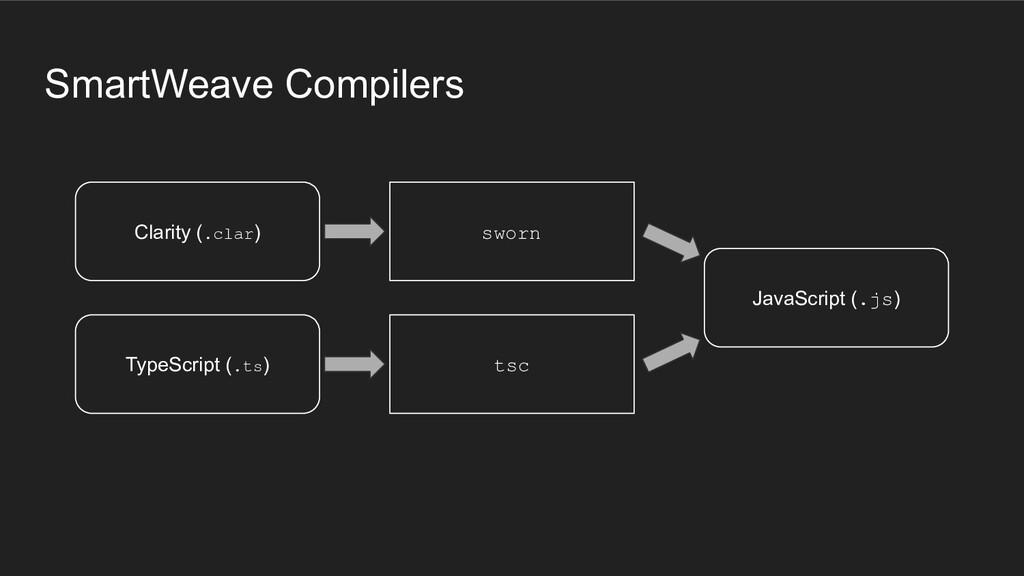 TypeScript (.ts) Clarity (.clar) sworn tsc Java...