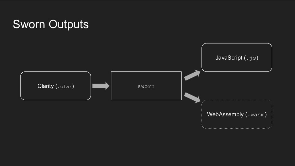 Clarity (.clar) sworn JavaScript (.js) WebAssem...
