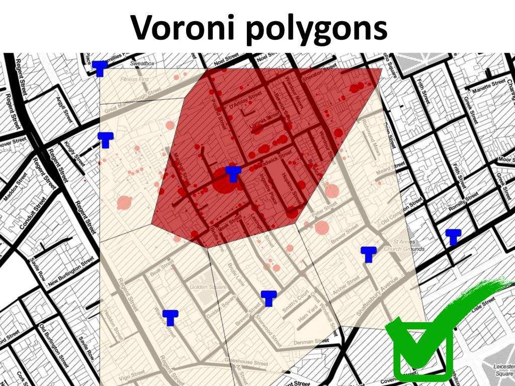 Voroni polygons