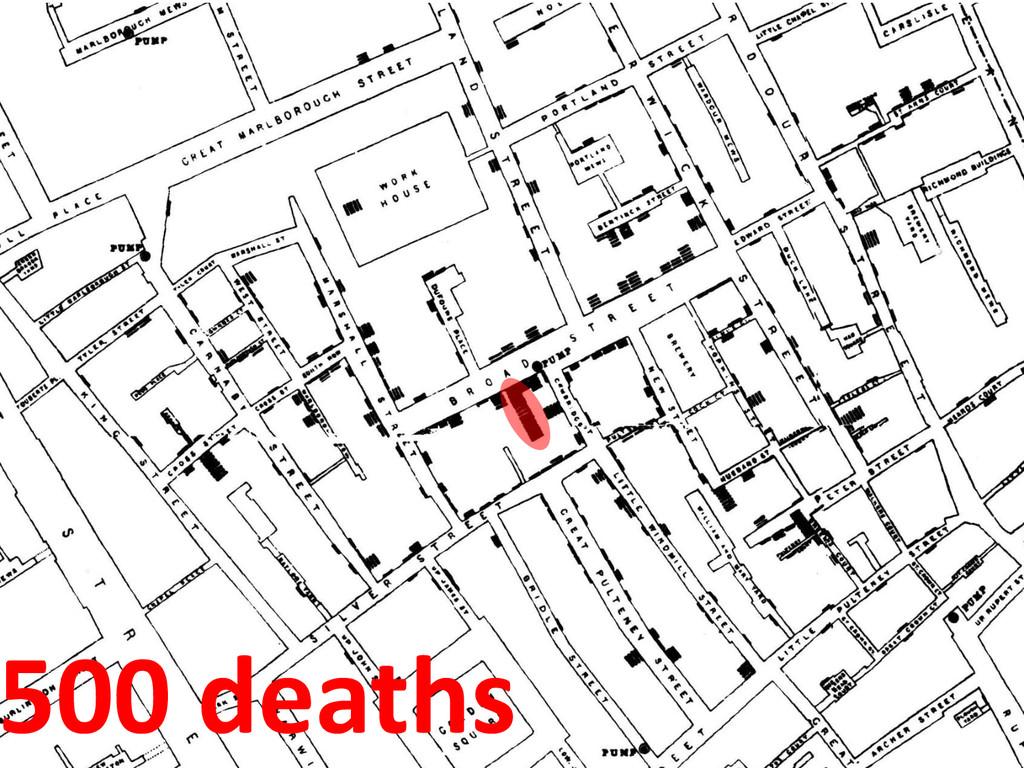 500 deaths