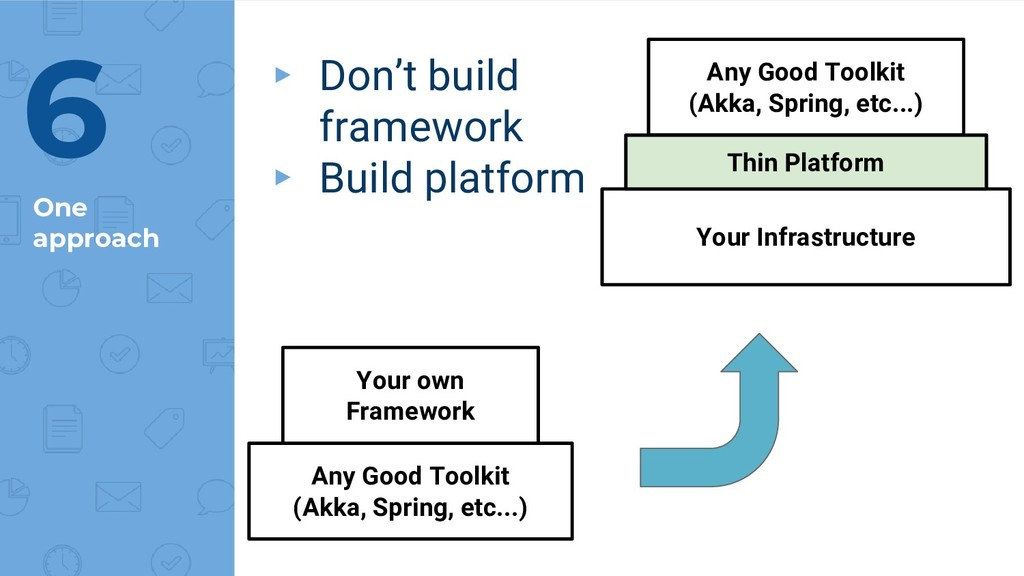 One approach 6 Any Good Toolkit (Akka, Spring, ...