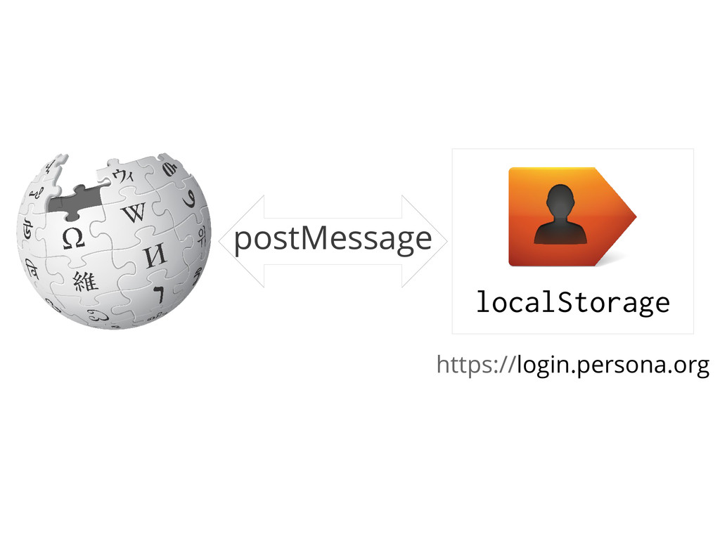 https://login.persona.org localStorage postMess...
